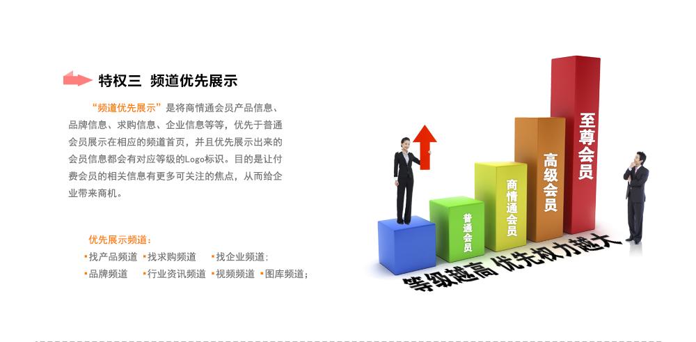 商情通会员特权三之'Logo标识'